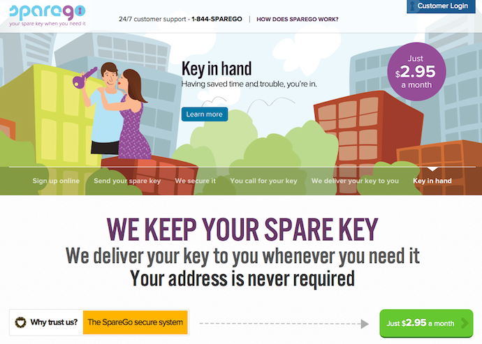 Copywriting: SpareGo Startup Website